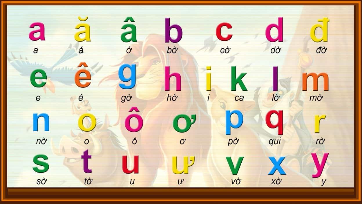 Bảng chữ cái tiếng Việt in thường