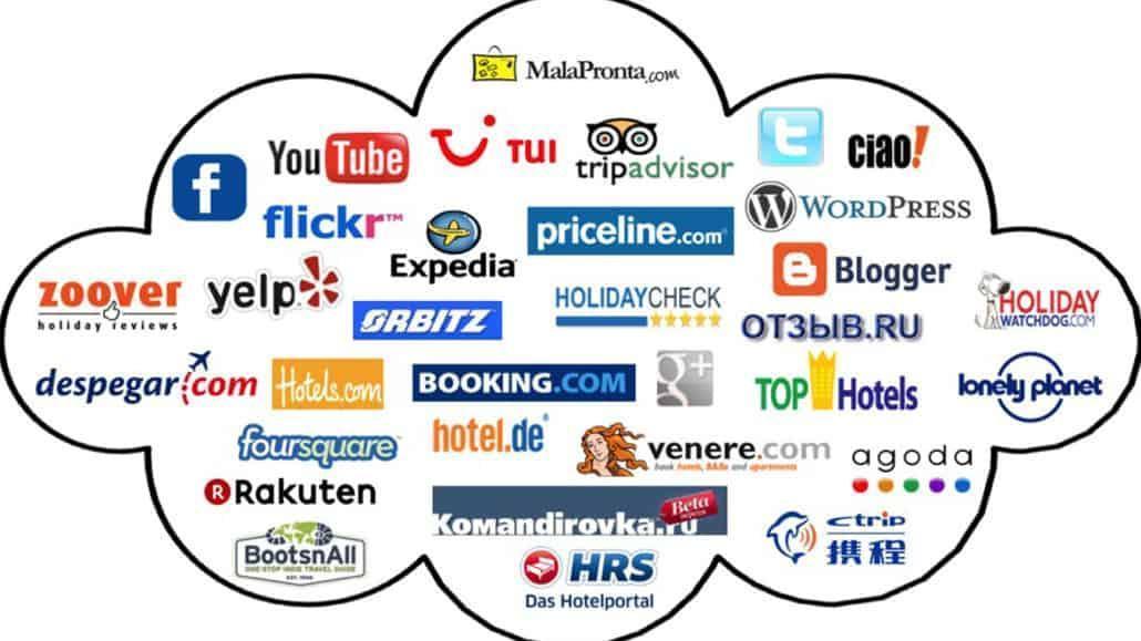 Các thương hiệu OTA phổ biến
