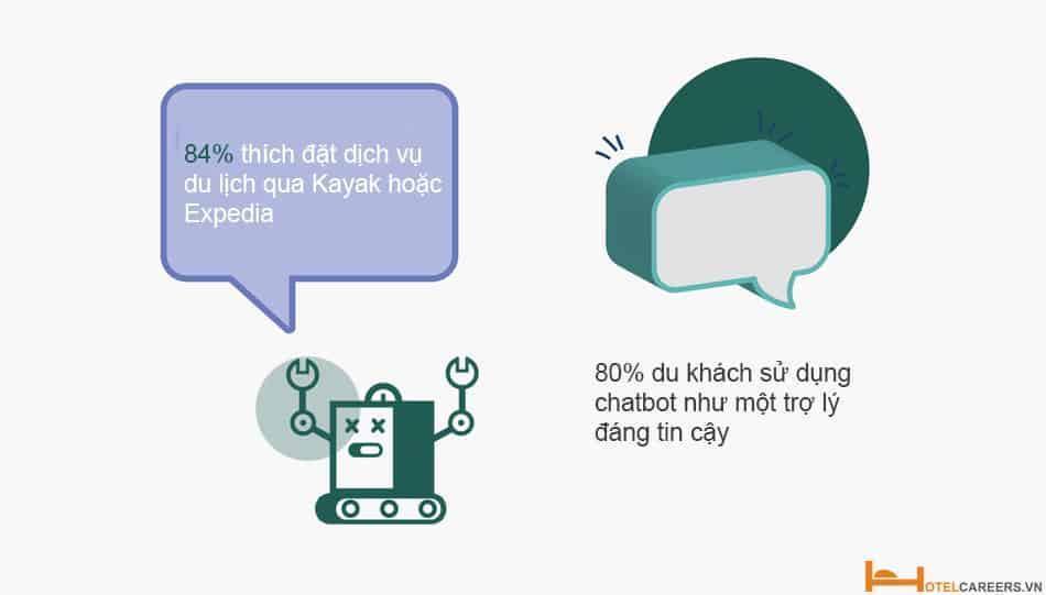 tai-sao-du-khach-thich-chatbots-3