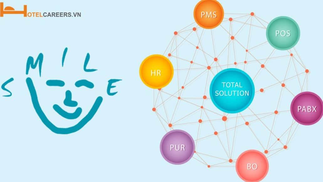 Tính năng mới trên phần mềm quản lý khách sạn Smile