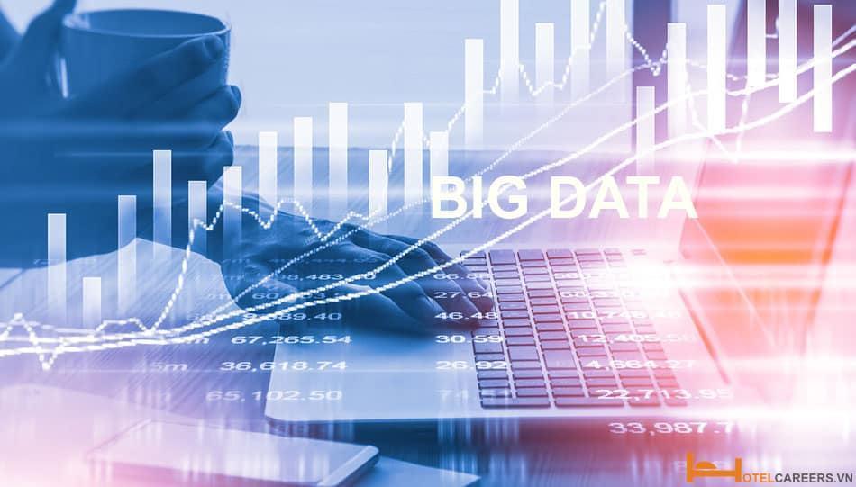 Ứng dụng dữ liệu lớn trong quản lý doanh thu