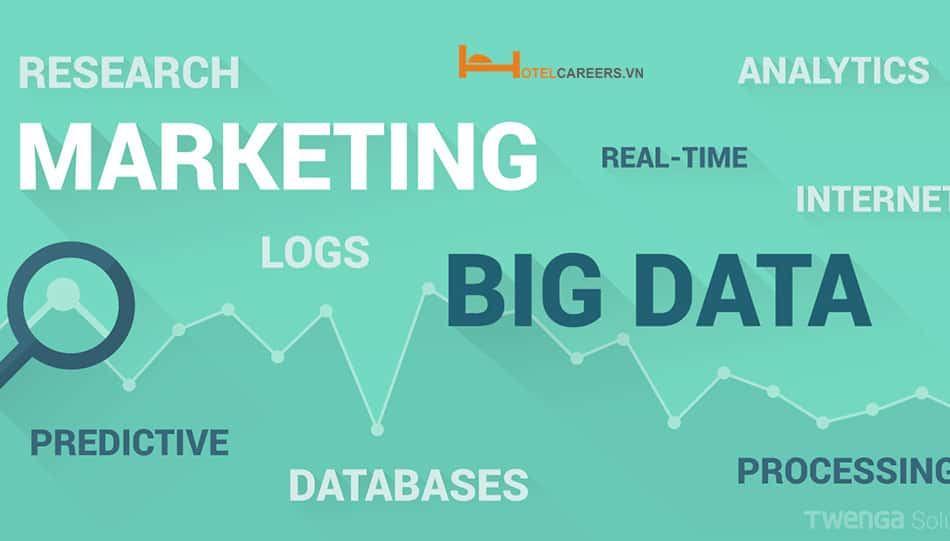 Ứng dụng big data vào marketing