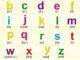 Bảng chữ cái tiếng Anh chữ in thường